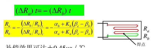 简述应变电阻传感器的温度误差和温度补偿原理