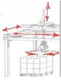 码垛机器人在工业搬运上的应用设计