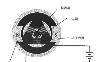 什么是变频?变频技术的工作原理是什么?变频技术在冰箱中的应用