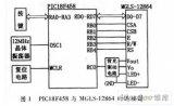 如何利用16位PIC18F458单片机实现LCD...