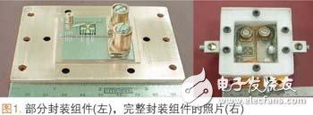 SiC功率器件是怎樣進行封裝的?有什么要點?