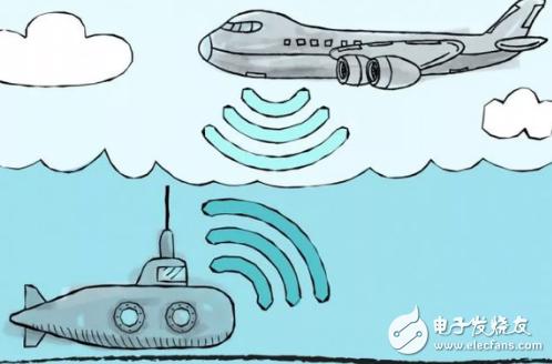 水下潜艇无法与飞机直接通信?麻省理工已有解决方案