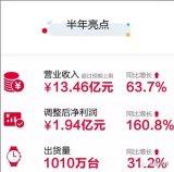 小米生态链企业华米科技在今天发布了2018年第二...