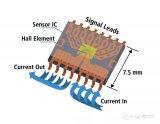 Allegro开环电流传感器的封装技术及其有何优势?