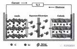 浅析镍含量提高对镍三元锂电池的影响