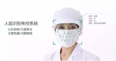 人脸识别:视频监控领域最热最火的技术和产品