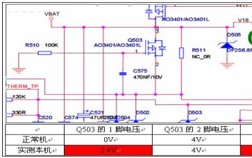联想S100电池不开机案例的详细资料分析免费下载