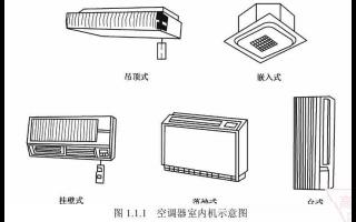 变频空调器原理与维修《看图学修变频空调器(第2版)》资料免费下载