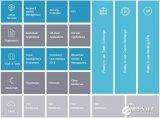Morpheus Labs打造出区块链平台即服务,简化了区块链应用程序的开发