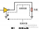 在数字电路PCB设计中该如何进行EMI控制?