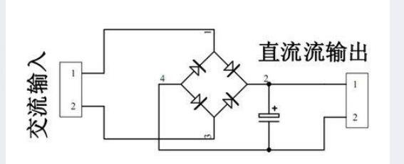 正弦交流电应用