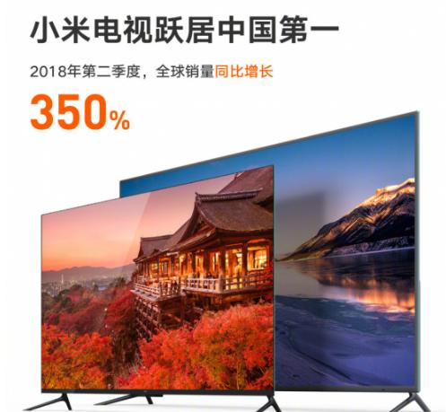 小米电视第二季度全球销量同比增长350%,市场表...