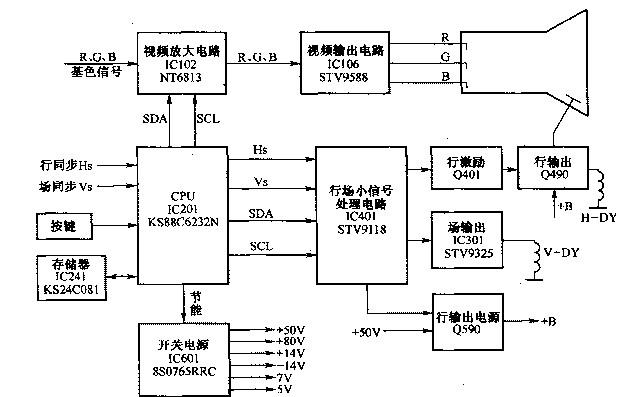 三星788DF场扫描电路图详解 三星788DF电...