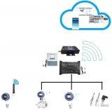 艾络格推出一款平台型物联网解决方案,有何特点?