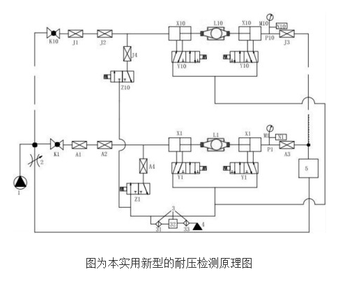 全自动并联水表耐压校验检定装置的工作原理及设计