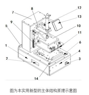 智能电表PCBA自动测试装置的工作原理及设计