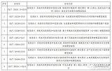 我国毫米波通信标准IEEE 802.11aj-2018正式发布,推动相关技术发展
