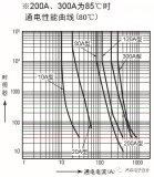 如何提高电气寿命?接触器粘连和电池短路保护设计的...