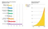 LitePoint助力5G mmWave测试