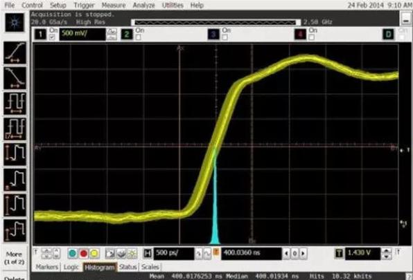 评估高分辨率ADC时采用低抖动时钟源的必要性