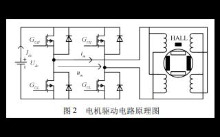 高速单相无刷直流电机的工作原理和控制方法和仿真及实验结果及分析