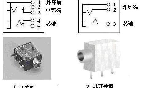 3.5毫米耳机插座插头的结构和接线方式详细中文资料免费下载