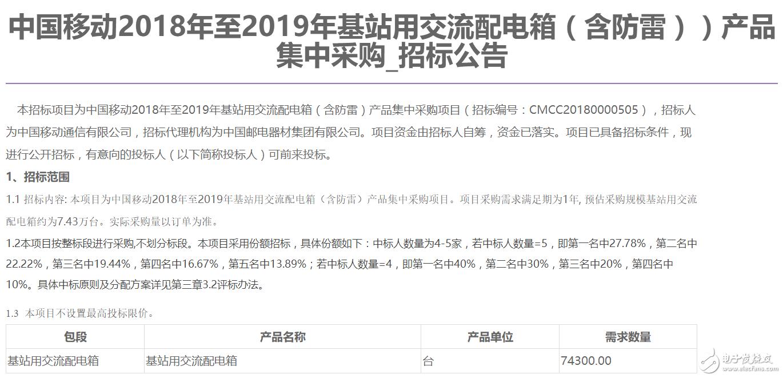 中国移动发出2018年至2019年基站用交流配电箱集中采购的招标方案