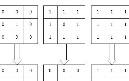 介紹MATLAB一種算法實現方式