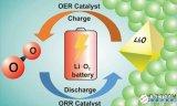 國外研發出一種新電池技術 幾乎能將所有儲能全部釋...