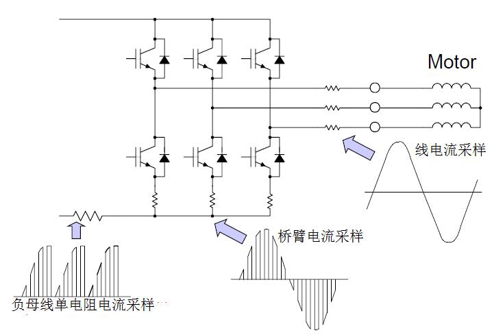 空调电路逆变器点图设计及图示