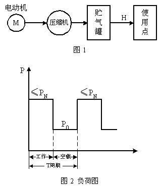 浅谈压缩机中应用SY4000型通用变频器的方案