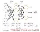 两种方法通过加权将先验物理知识减少或离散化为适合...