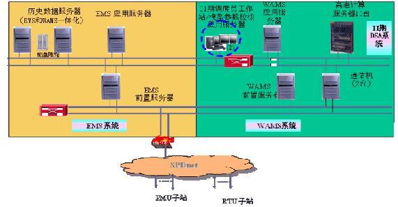 陕西电网EMS/WAMS一体化系统的优势及主要应用