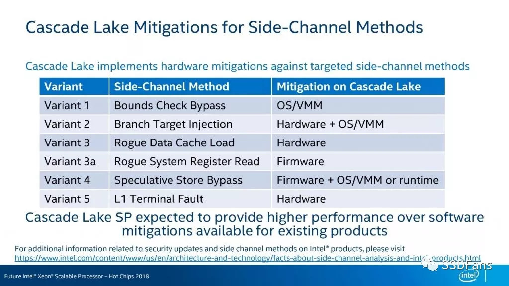 Hot Chips 2018:Intel Cascade Lake仍存在漏洞