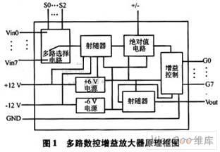 采用多芯片组装技术改善多路数控增益放大器的设计