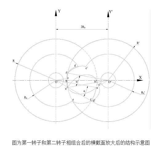 双转子流量计的工作原理及设计