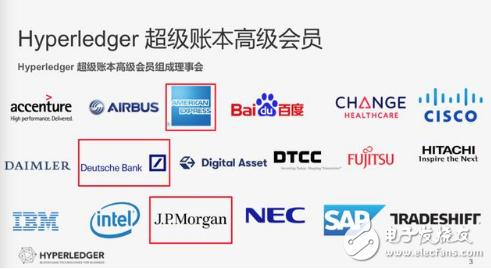 银行为什么要应用区块链?区块链要想赋能银行产业需...