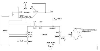 用于AD9834波形发生器的输出波形幅度的控制电路分析