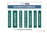 中国智能网联汽车技术发展路线图