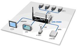 数据采集与监视控制系统相关技术
