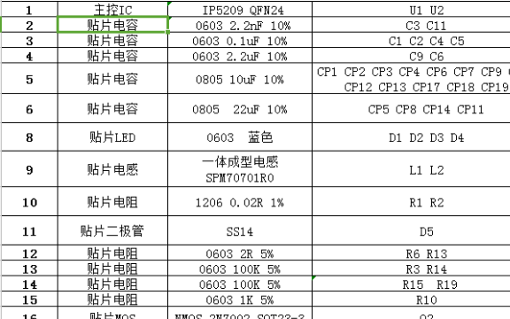2.4A+2.4A_IP5209_BOM参考表免费下载