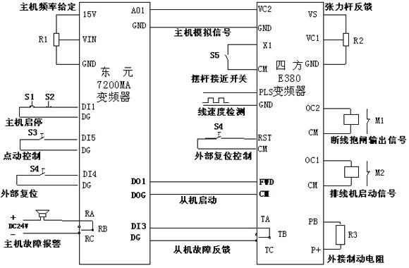关于拉丝机中四方与东元变频器的联动应用设计