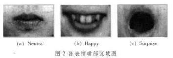基于灰度的共生矩阵法的人脸表情识别探究