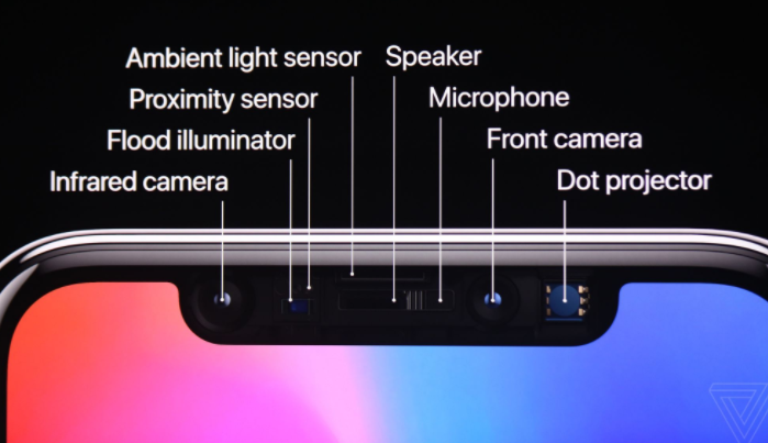 新iPhone曝光2018年新iPhoneX这些重磅升级统统确定