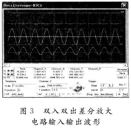 采用Multisim8软件对差分放大电路进行仿真分析