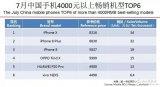 2018手机行业市场现状分析报告:7月中国畅销手...