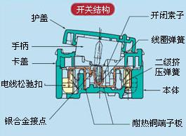 热水壶开关弹簧安装图解