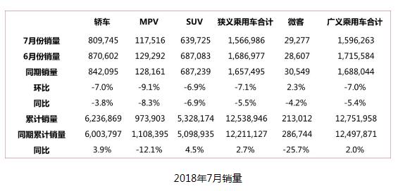 中国汽车产业产能过剩问题日渐浮现,一汽-大众布局...