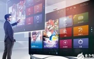 互聯網電視產業粗狂式投放期結束,各大廠商究竟該何...