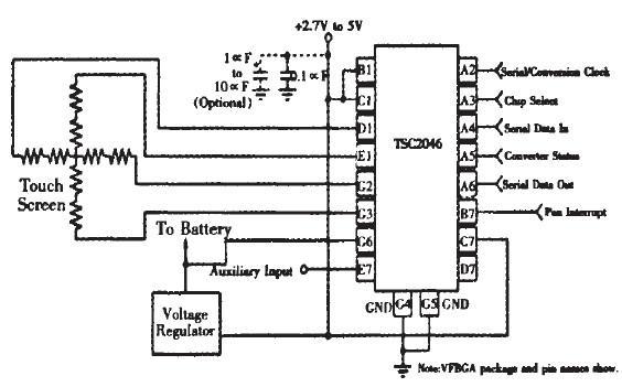 tsc2046与触摸屏连接的硬件原理图